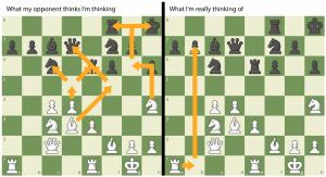 chess meme